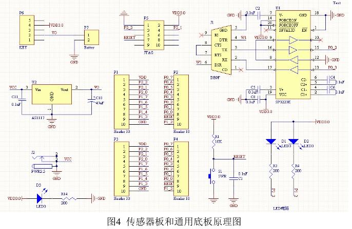 基于无线传感器网络的智能家居安防系统设计