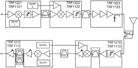 rf-150822电路图