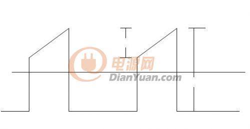 浅谈反激式开关电源变压器的设计案例