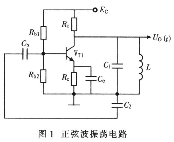 它为电容三点式电路,也即考毕兹振荡电路.