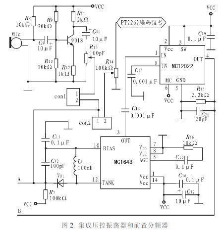 发射电路的设计