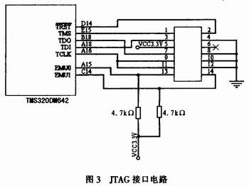 另外,根据设计要求,为了保证芯片正常工作,在系统上电作时,对这两种