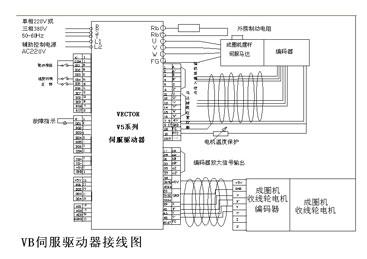 摆杆用的威科达vb系列伺服驱动器,控制摆杆电机,根据成圈机收线轮的