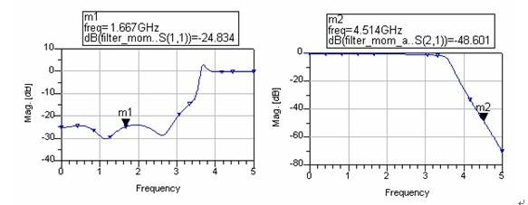 ssb滤波法调制仿真电路设计