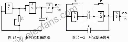 非对称型多谐振荡器的输出波形是不对称的,当用ttl与非门组成时