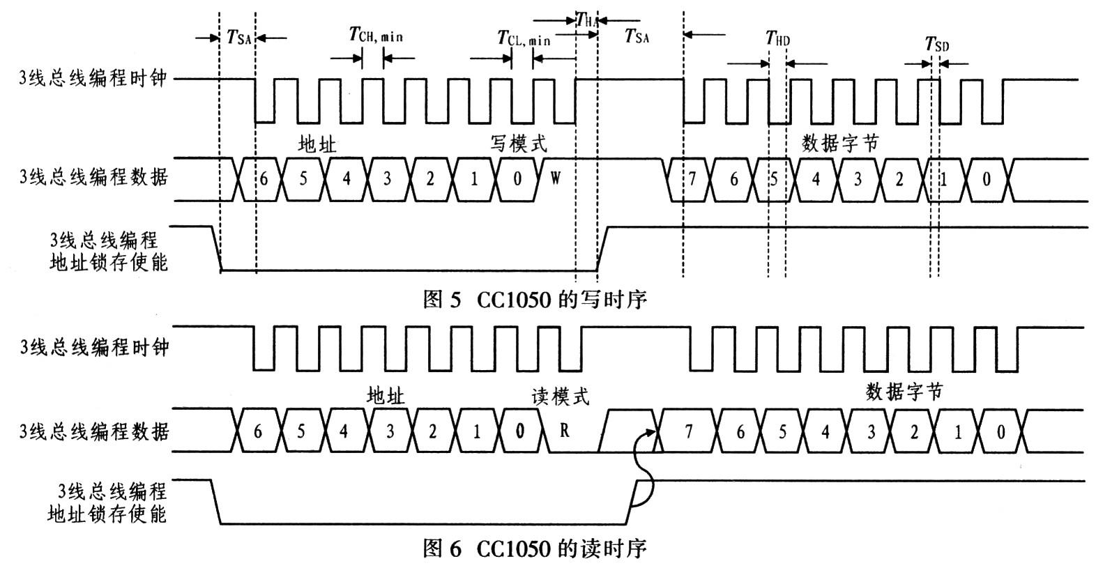 4 结语   基于CCl050的FSK发射电路外围设计简单,通过编程设置内部寄存器使CCl050性能达到最佳,并通过编程设置发射,接收低功耗模式、射频输出功率/ 频率、FSK频偏、晶体振荡器基准频率、振荡器电源导通和关断、数据速率和数据格式(NRZ、Manchester码、UART接口)、同步锁定指示器模式以及调制频谱整形。因此,该FSK发射电路可应用于低功率UHF无线数据发射系统,具有广泛的应用前景。 :