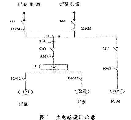 控制电路如图2:通过转换开关1sa选择接通1 或2 注水泵,同时,通过主