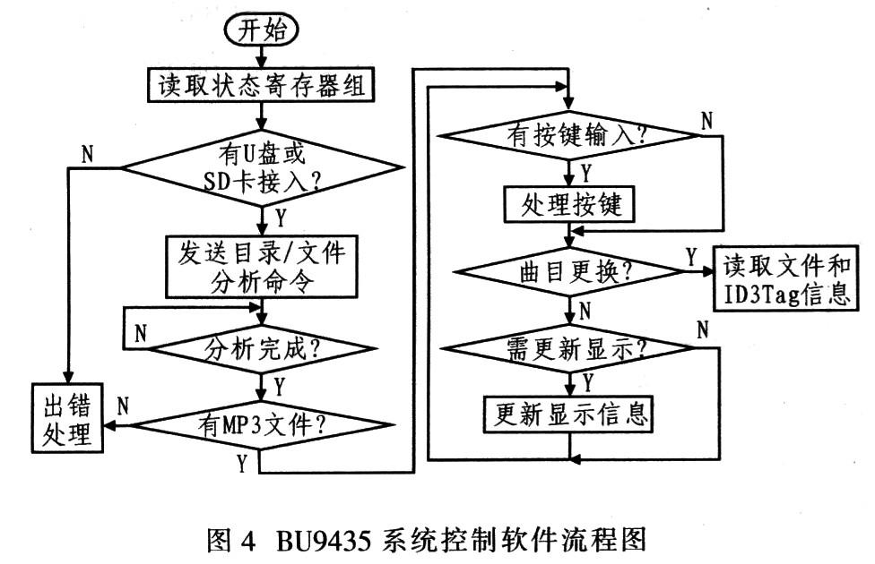 状态寄存器又名条件码寄存器,它是计算机系统的核心部件--运算器的一