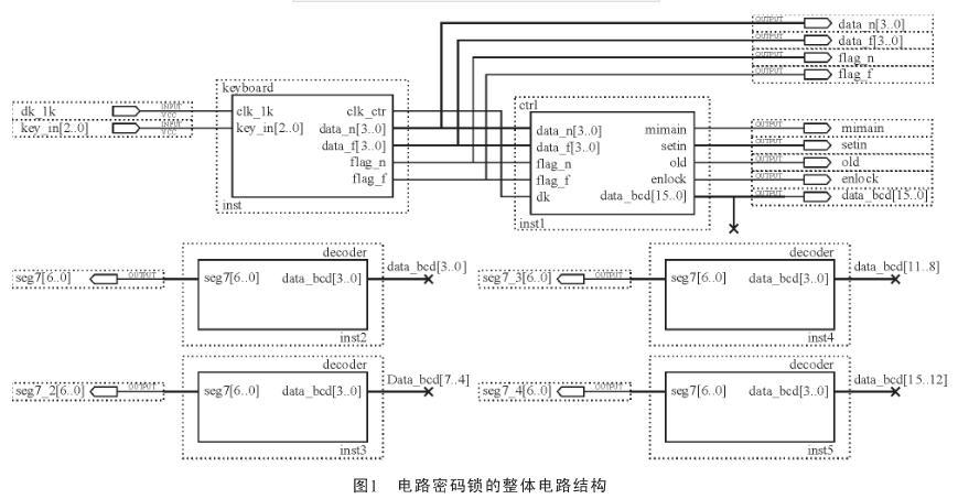 密码锁输入模块的电路框图如图2所示