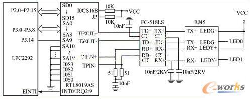 >> 一种网络变频器软硬件设计与实现    前面讲过变频器控制电路的