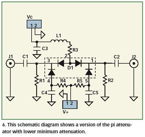 图1所示为π衰减电路的示意电路图.