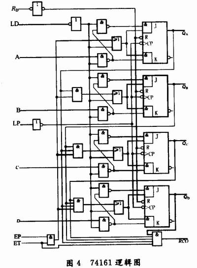 一种数字虚拟芯片构建方法及应用     它是4位二进制同步加法计数器