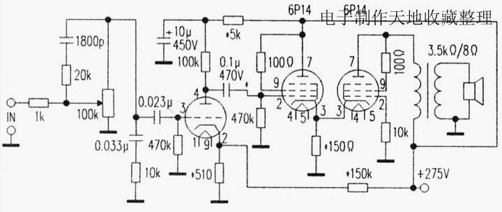 本机电路如图所示(另一声道完全相同,略),由音频表达特性较佳的胆管6N3,6P14担任音频放大,胆管6N3高低频延伸宽阔,胆昧浓郁,十分耐听。为了提高前置放大级6N3工作稳定性,采用自给偏压和固定偏压即混合偏压方式提供偏置,自给偏压电流和固定偏压电流共同流经6N3阴极电阻产生偏压,两者各分担一半,这样可有效稳定本级工作点,克服零点漂移,牢固锁定本级工作状态。   末级功放输出管选用6P14担任,该管音色表现细腻甜美,空气感 强,高中低频特性好,是一种非常优秀的音频功率放大管,将6P14接成三极管(三