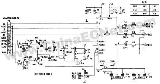 简易VGA信号到视频信号的转换器电路