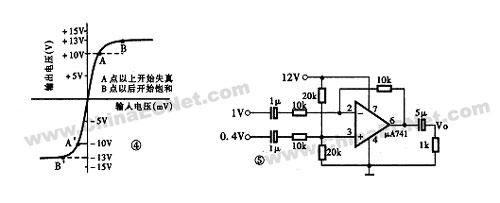 【图】关于运算放大器的单电源供电方法音频电路 电路
