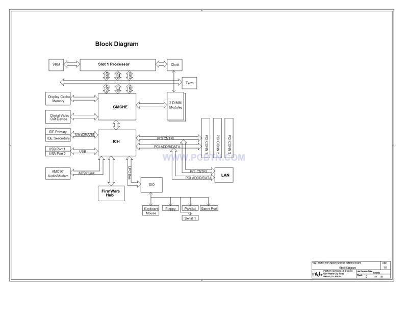 810E电脑主板电路图