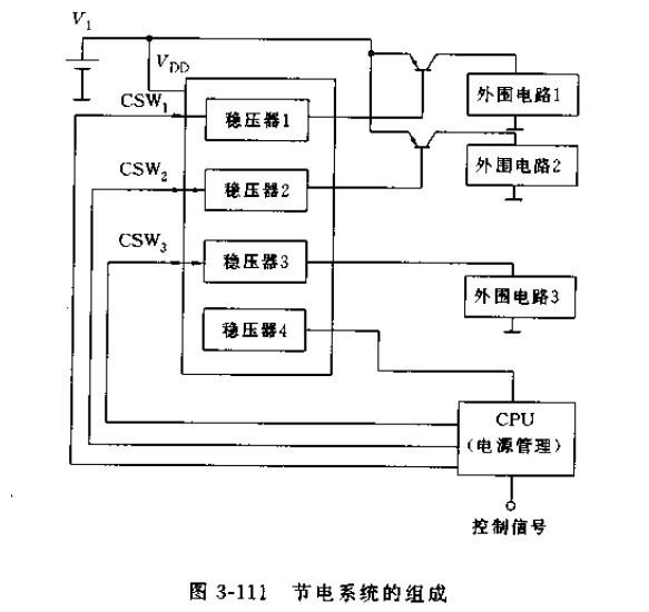 稳压器1~2内有控制功能,使用时可外接PNP型输出晶体管,如图3-110所示,消耗电流随输出电流以及外接晶体管而改变,但低压降时可获得80MA的输出电流。   由电路内部控制外接输出晶体管基极电流IB,使输出电压恒定。若外接晶体管的放大系数为Hfe,输出电流I=Ib*h.因此。H大时,可用较小的Ib电流控制较大的输出电流。Ib是稳压器的消耗电流,因此,H越大,消耗电流越小。输出电压范围为3~6V,电压精度很高,为正负2.