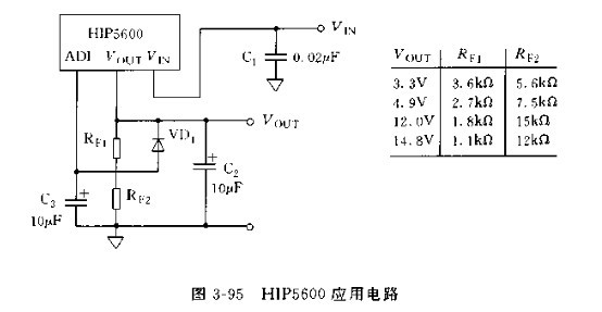 HIP5600三端可调线性稳压器应用电路图