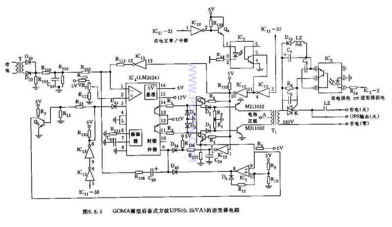 GOMA薄型后备式方波UPS的逆变器电路