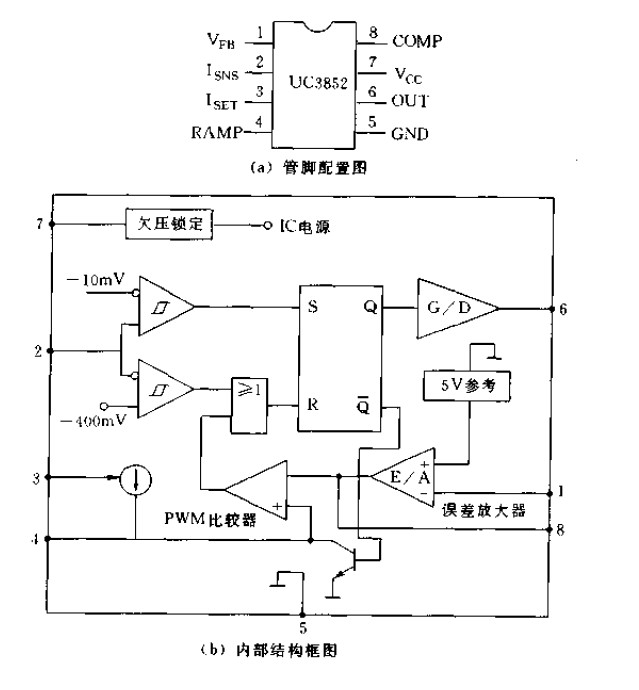 UC3852基本功能的简单介绍