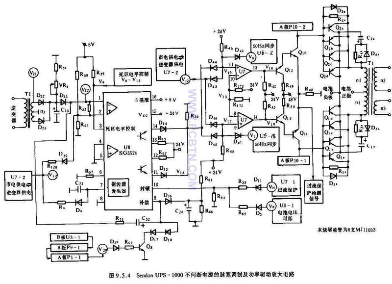 Sendon1000不间断电源的脉宽调制及功率驱动放大电路