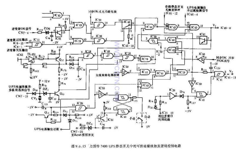 力搏特7400UPS静态开关中的触发逻辑电路