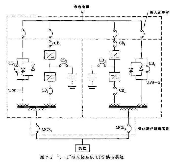 1加1型直统并机UPS的供电系统