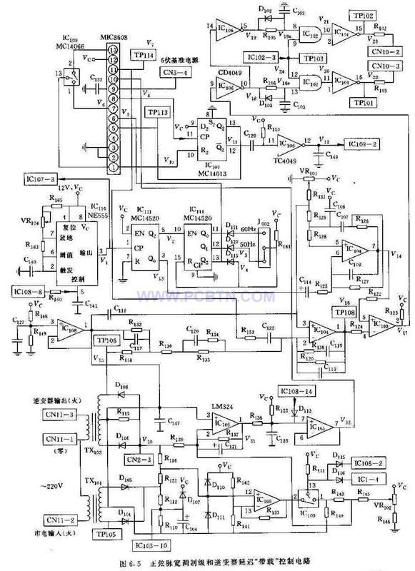 正弦脉宽调制级和逆变器延迟带载控制电路