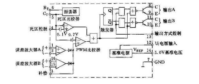 TL494双端脉冲调制器电源电路 电路图 捷配电子市场网图片