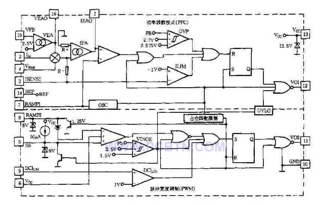 LM4824基本介绍