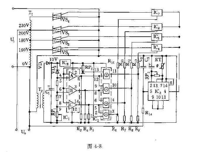 电路如图4-8所示。IC1等元件组成电压比较器。当电网电压变化时,经VD1整流,C1滤波后的直流电压也跟着变化。此变化电压作为取样电压与稳定的直流电压进行比较。随着电网电压的由低到高变化,电压比较器A,B,C逐渐都输出低电平。   IC2是四异或门集成电路,它将IC1输出的电平进行线性变换,使IC2四个异或门的输出与交流电网电压的变化成一一对应的关系。本电路中,IC2的输出不是直接用来触发双向晶闸管,而是用来控制IC4~IC7四只