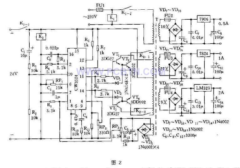 图2为CW3524构成的PWM逆变器用于小型通信设备UPS应用实例。此应用中逆变器的输出频率选与市电频率相同。市电和逆变器供电的转换和隔离由继电器K1和K2完成。市电和逆变器供电转换间隙设备中的数据保持,由装于设备内的小容量蓄电池完成。平时有市电时,继电器K1吸合。K1-1断开,切断24V蓄电池,逆变器不工作。K1-2闭合,使市电加于变压器T的220V绕组。此时设备所需的三路直流电源由市电直接供给。同时由于K1-1断开,断电器K2无电,动合接点K2-1、K2-2断开,使市电与逆变器相隔离。当市电被切