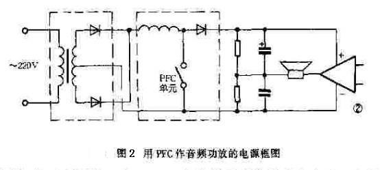 用pfc作音频功放的电源框图