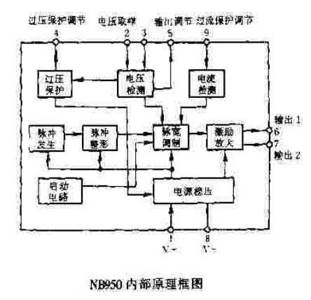 基于NB950的逆变器电路