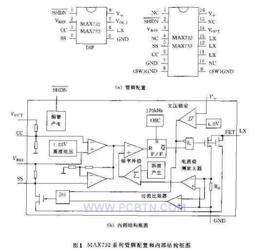 【图】max732系列开关集成稳压器电源电路