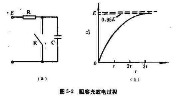 【图】快速晶闸管开关电路电源电路