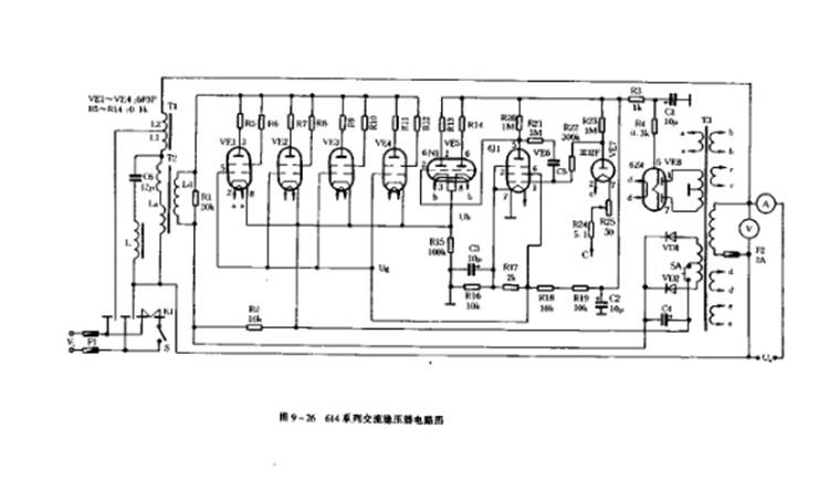 614系列交流稳压器主要由自耦变压器T1,磁放大器T2和电子管控制调整器等部分组成。其原理如图9-26所示。图9-27为其高压延时电路。由图9-26可知:614系列电子交流稳压器是通过调整T2和线圈Ld中的直流电流来改变磁放大器的阻抗,从而达到稳定的输出电压目的。Ld中的电流由电子管控制调整器中的VE1~VE4的屏流供给,其值受阴极跟随器VE5的阴极电位Uk控制。正常情况下,VE1~VE4的栅极为负偏压,即Ug<Uk。当由于输入电压U1或外接负载的变换而使稳压器输出电压U0降低,变压器T3的灯丝