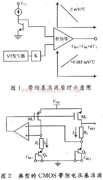 【图】典型的cmos带隙电压基准源电源电路