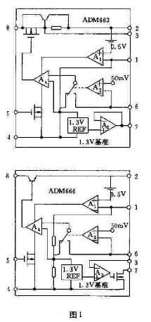 低功耗电源稳压器ADM663/666