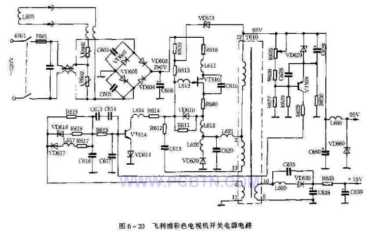 功率型MOS场效应管开关电源与双极型功率管开关电源一样,也分串联型和并联型两种。本文以飞利浦彩电的开关电源为例,介绍串联型开关电源,电路见上图所示。电路由振荡电路、脉宽调节电路及取样比较电路组成。其中场效应管VT610及其外围元件VD610、VD620、C613、C620、C610、L620、R613、R612、R611、R616、R680等组成自激振荡器;VT614、VD618、VD617、VD614、L617、C616、C617、C614、C615、R614、R615、R617、R618、R61
