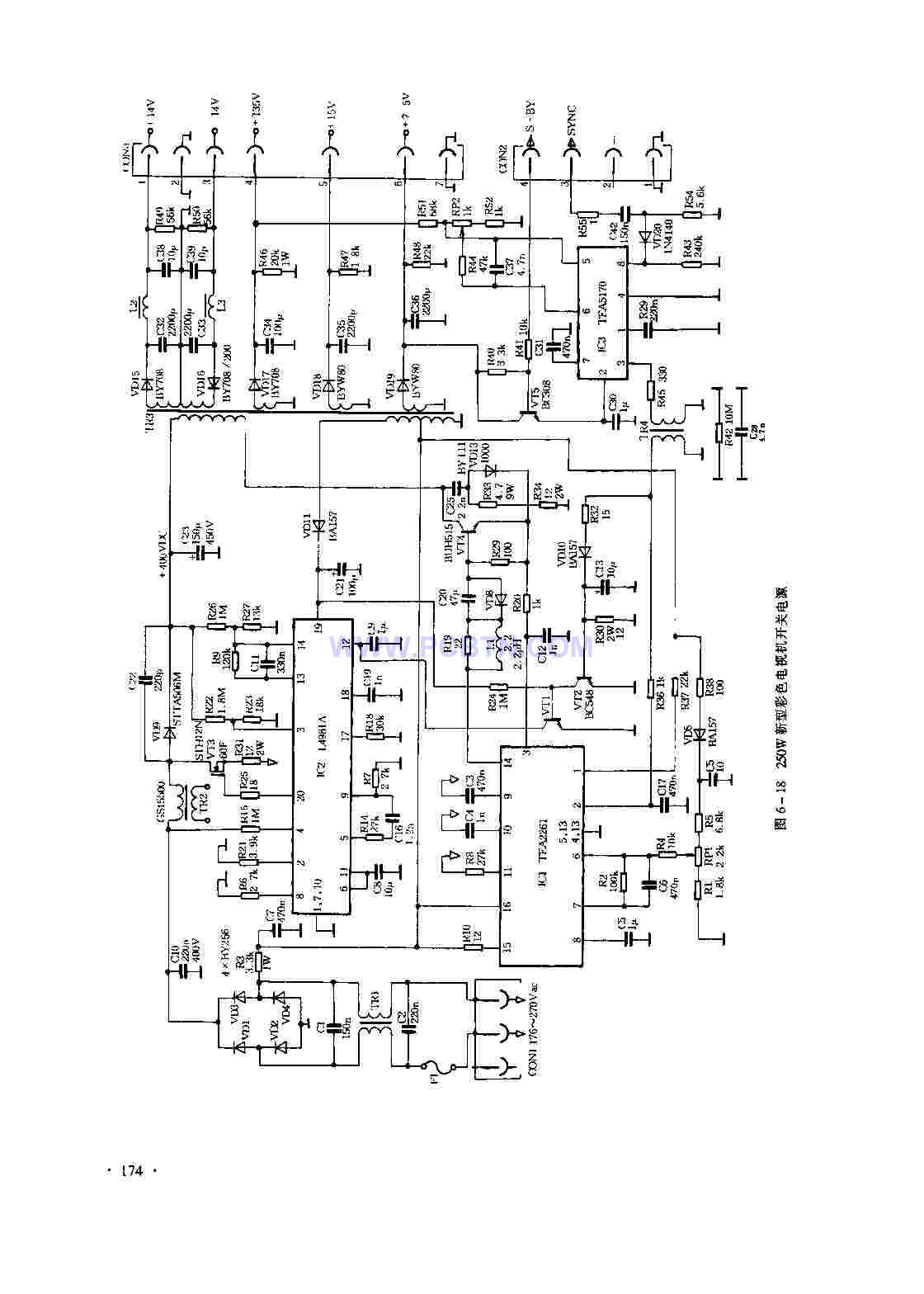 开关电源产品正面临着更新换代,而新一代开关电源的技术焦点就是抗谐技术。采用   14981A型有源功率因数校正(APFC)控制器IC设计的250W新型彩色电视机开关电源电路如图6-18所示。该电源的主要技术指标是:   (1)AC输人电压范围为176-270V;   (2)有五路DC电压输出,即:+135V、+14V、-14V、+15V和+7.