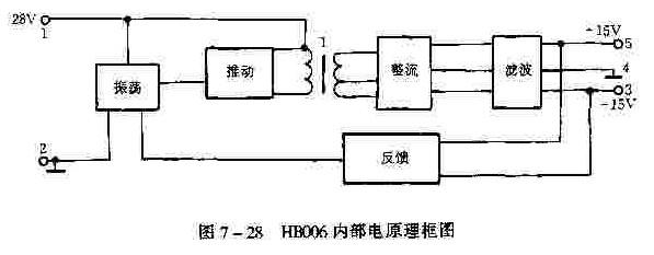 t变压,整流滤波,输出±15v所需电源电压