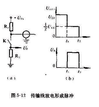 传输线放电形成脉冲原理图及其图解