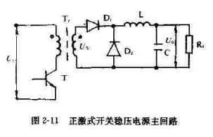 变换器型开关稳压电源简介