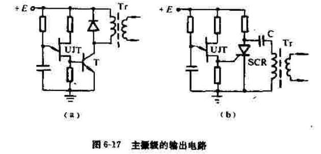 图(a)为晶体管脉冲功率输出级。当主振级UJT未产生振荡时,晶体管T基射间零偏置而截止。当UJT有信号输出时,T导通,于是在脉冲变压器Tr的次级感应出脉冲来。由于电源电压E较高,T为功率晶体管,所以变压器Tr次级可以输出足够的功率去触发其它开关器件。图(b)为晶闸管脉冲功率输出级。主振级UJT输出的尖脉冲去触发小功率晶闸管SCR,由于电源电压E较高,电容器C上存储很大的能量,它在SCR导通的短时间内放电时,会在变压器Tr的次级获得相当大的脉冲功率,因而可用来触发大功率晶闸管,例如触发猪放电回路中的晶