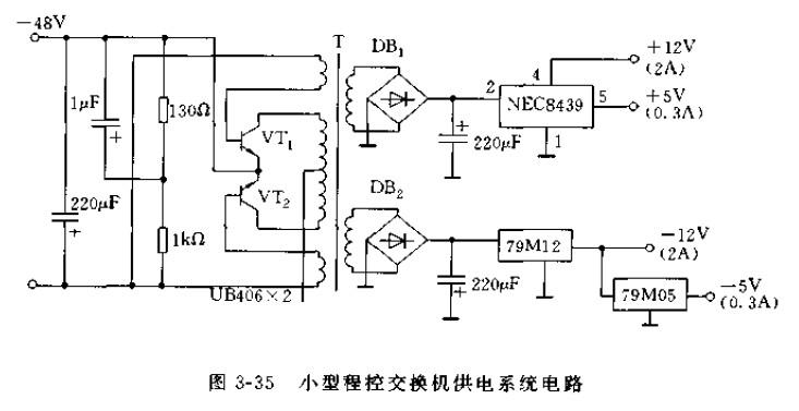 图3-35是小型程控交换机供电系统电路,-48V的电压进入由VT1和VT2等构成的DC/DC变换器。经整流桥DB1整流输出35V的直流,供给小型开关电源NEC8439输出稳定的+12V和+5V电压;另一路经整流桥DB2整流输出-16V电压,经负三端稳压器79M12和79M05输出-12V和-5V的电压。   图3-36是采用稳压器构成的输出正负压的双稳压电源电路。正电压稳压器的公共端接地线,负电压输出的稳压电路的输出端接地,而从公共端引出负电压。由图中可以看出,双电源需两组变压器绕组,两组整流电路,