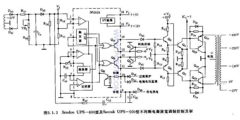 【图】ups—500型不间断电源脉宽调制控制电源电路