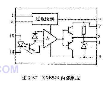 并且内装光耦合电路,具有过流检测及切断电路的功能.