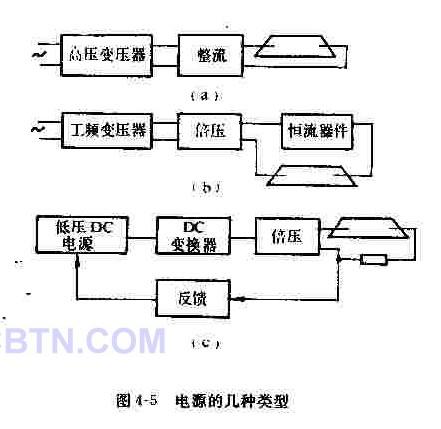 【图】he-ne激光器电源电源电路