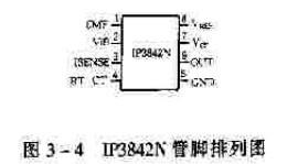 开关电源集成控制器IP3842N